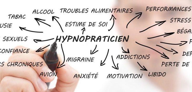 Les applications de l'hypnose